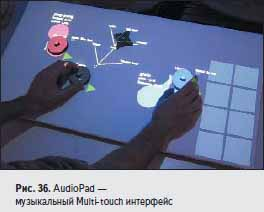 AudioPad � ����������� Multi-touch ���������