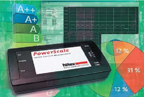 ������ PowerScale