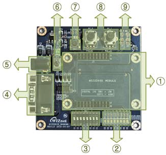 Wiz220IO Base Board