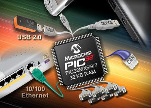 Microchip ��������� ��������� 32-��������� ����������������� PIC32 �� ����������� Ethernet, CAN � USB