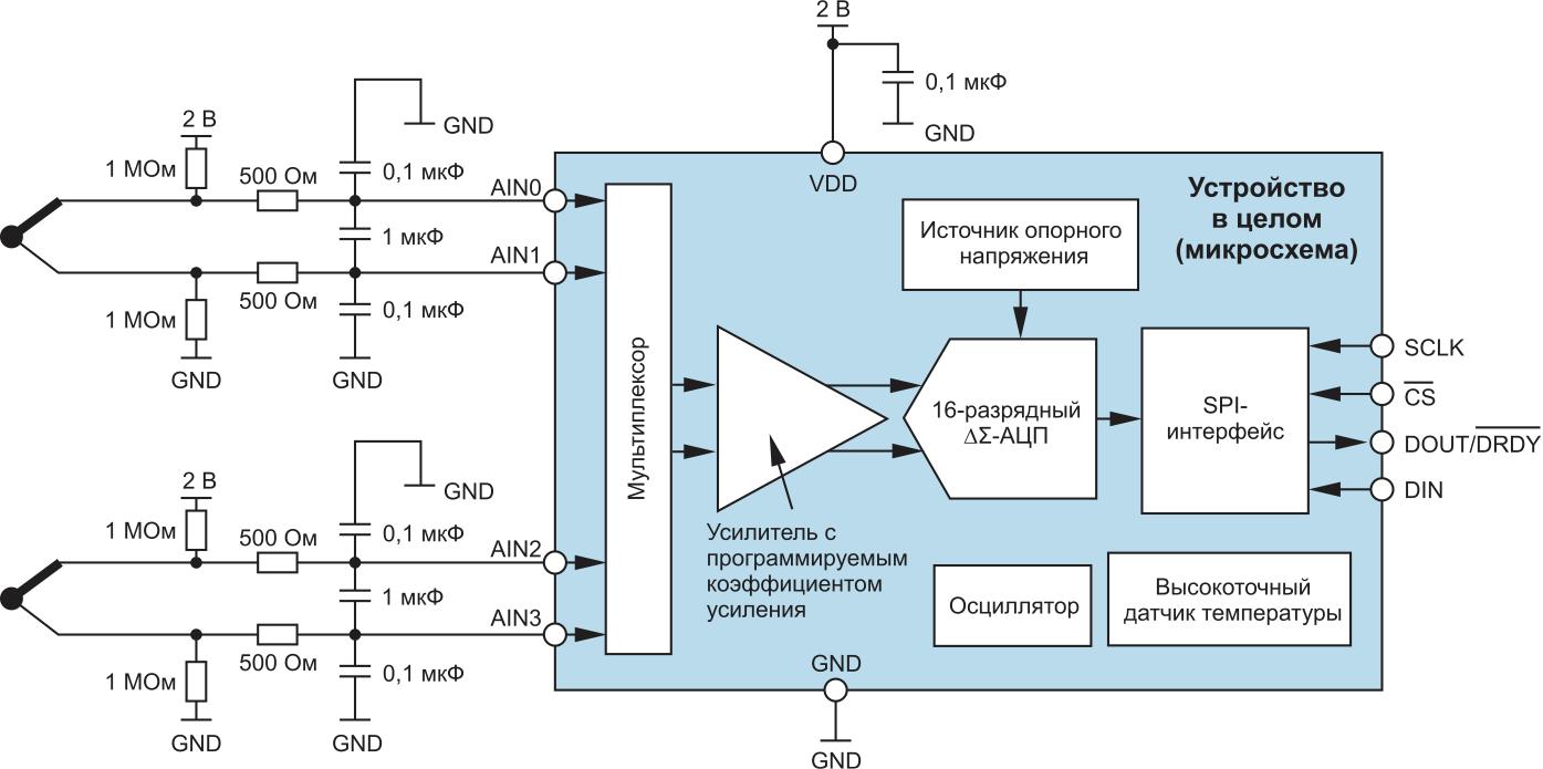 Типовая схема подключения микросхемы ADS1118 с двумя термопарами