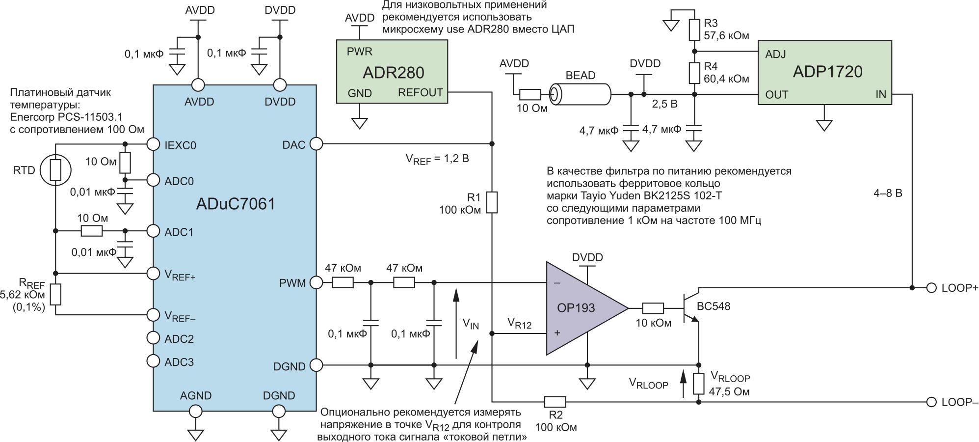 Типовая схема включения ADuC7061