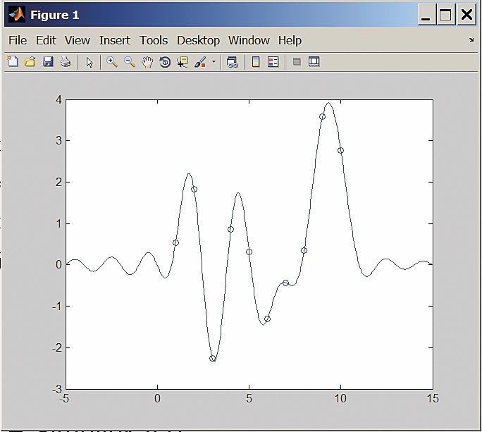 Получение непрерывной кривой, проходящей через точки (отсчеты) произвольного сигнала
