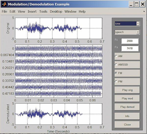 Визуализация модулированных сигналов
