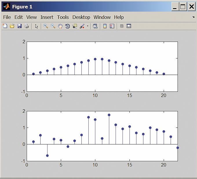Два коррелированных сигнала — треугольный и шума