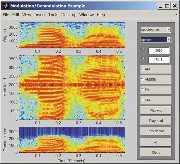 Спектрограмма сложного акустического сигнала с амплитудной модуляцией