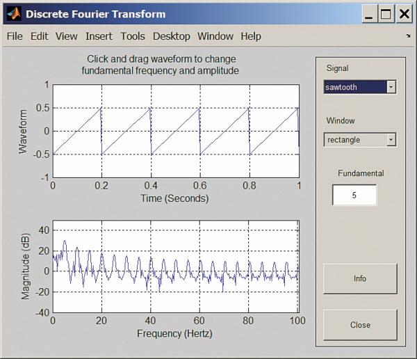 Спектр пилообразного сигнала в окне дискретного Фурье-преобразования
