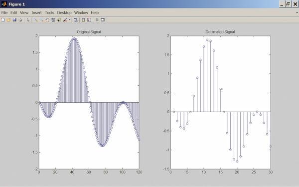 Уменьшение частоты дискретизации сигнала (децимация)