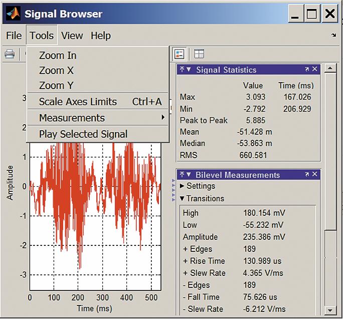Просмотр параметров сигнала mtlib