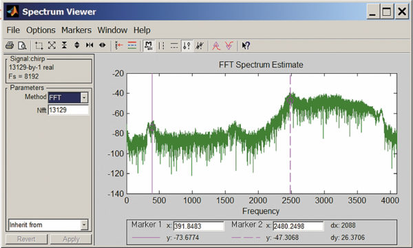 Спектр сигнала chirp, полученный методом FFT