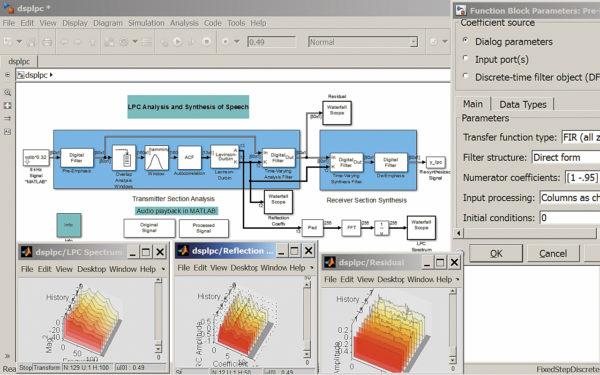 Диаграмма модели LPC-анализа и синтеза звукового сигнала