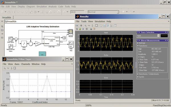 Диаграмма адаптивного LMS-фильтра и результаты его моделирования