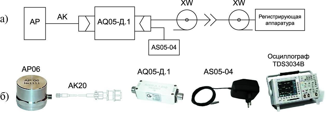 Пример схемы подключения и ее реализация для высокочувствительного датчика с симметричным зарядовым выходом с дифференциальным усилителем заряда AQ05 Д.1