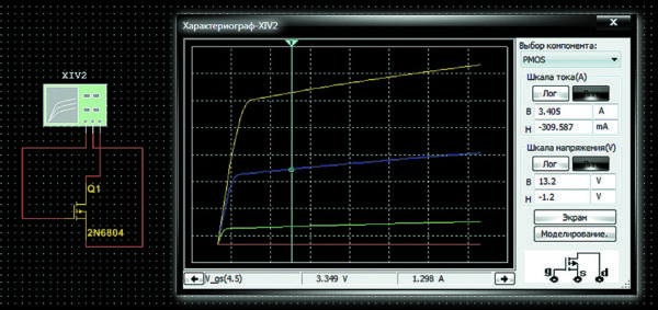 Подключение характериографа-IV к PMOS-транзистору, ВАХ PMOS-транзистора и лицевая панель характериографа-IV