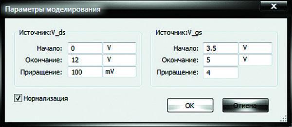 Диалоговое окно «Параметры моделирования» для PMOS-транзистора