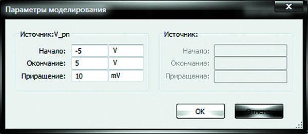 Пример диалогового окна «Параметры моделирования» для диода