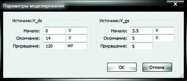 Диалоговое окно «Параметры моделирования» для NMOS-транзистора