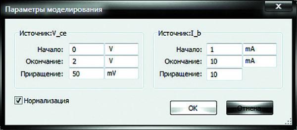 Диалоговое окно «Параметры моделирования» для pnp-транзистора