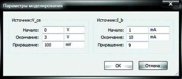 Диалоговое окно «Параметры моделирования» для npn-транзистора