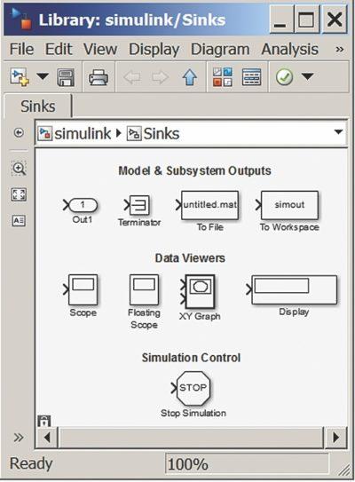 Блоки приемников/регистраторов сигналов Sinks