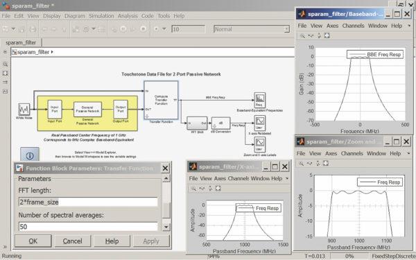 Моделирование полосового фильтра со средней полосой 1 ГГц