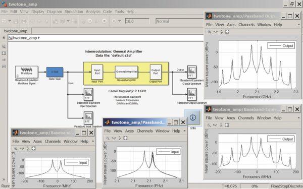 Моделирование интермодуляционных искажений в СВЧ-усилителе с центральной частотой 2,1 ГГц