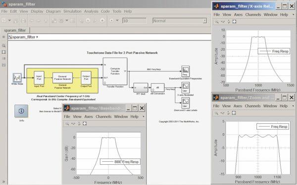 Диаграмма модели широкополосной системы связи