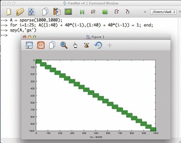 Задание и визуализация разреженной матрицы