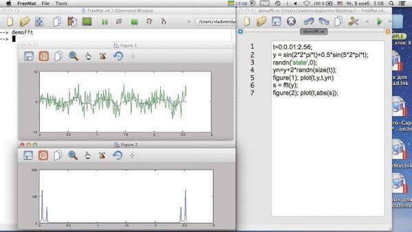 Пример создания файла demofft.m и исполнения команды demofft