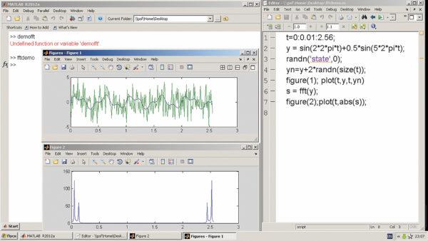 Окно MATLAB R2012a, редактора системы и результат выполнения команды demofft