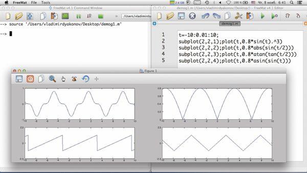 Примеры моделирования 4 сигналов и построение их временных зависимостей