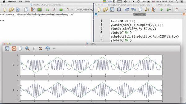 Графики сигналов с частотной (FM) и амплитудной (AM) модуляцией треугольным сигналом