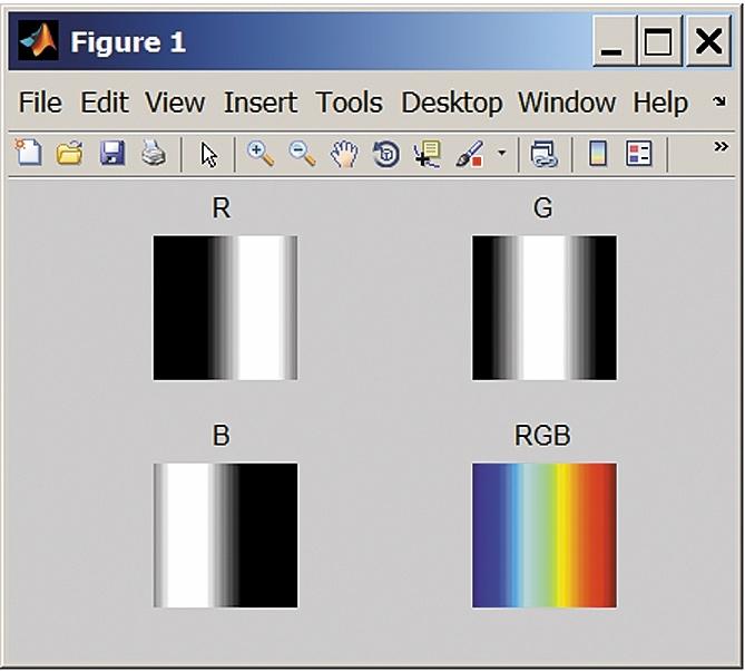 Выделение составляющих R, G и B цветного RGB-изображения