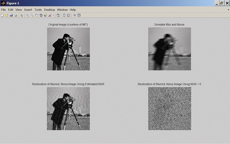 Оригинальное изображение, изображение с Blur и шумом и выделение его составляющих