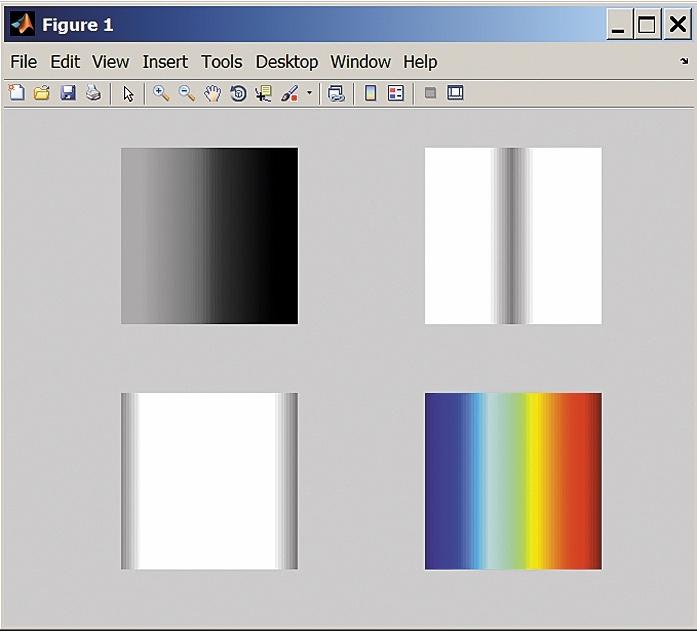 Составляющие HSV цветного изображения