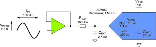 RC-фильтр для АЦП AD7980