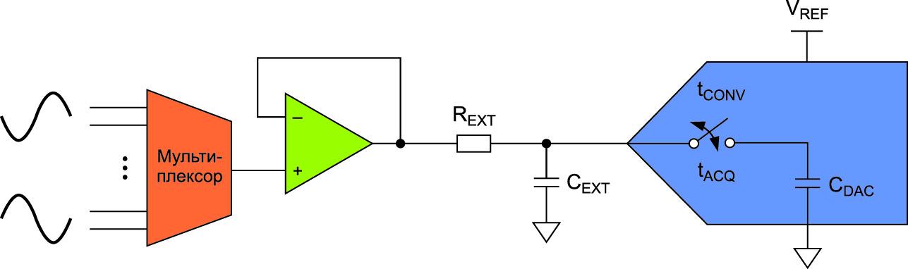 Мультиплексированный вход