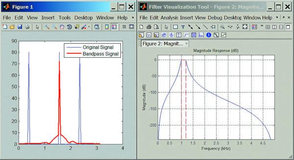 Спектр сигнала и АЧХ полосового фильтра