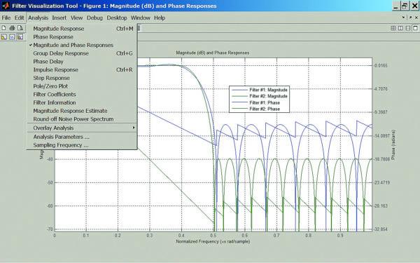 Окно инструмента визуализации фильтров fvtool c AЧХ и ФЧХ двух FIR-фильтров и открытой позицией меню анализа