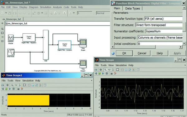 Диаграмма модели, иллюстрирующая применение виртуального осциллографа для наблюдения сигналов во временной области