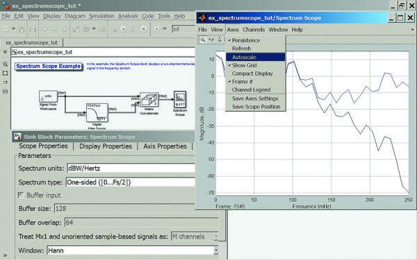Диаграмма модели, иллюстрирующей применение виртуального анализатора спектра в частотной области