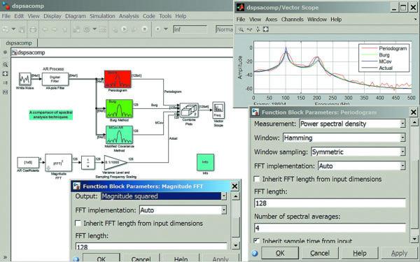 Диаграмма модели, иллюстрирующей три метода анализа спектра