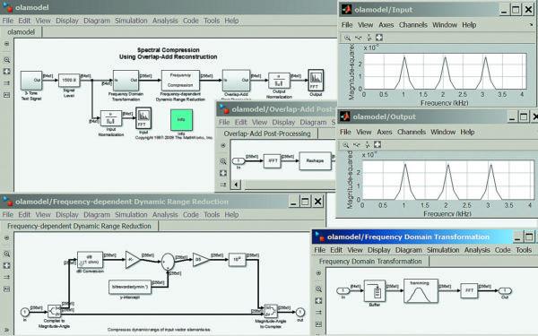 Диаграмма модели спектральной компрессии