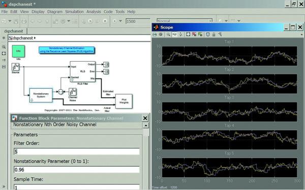 Диаграмма модели наблюдения нестационарных сигналов в канале связи