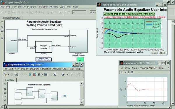 Диаграмма модели параметрического акустического эквалайзера