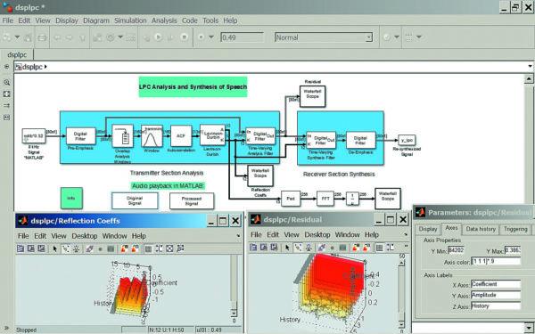 Диаграмма LPC анализа и синтеза речи