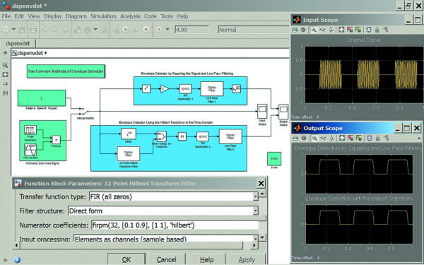 Диаграмма модели выделения пересечений магнитуды сигнала через нуль