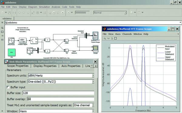Диаграмма системы однополосной модуляции и ее спектры