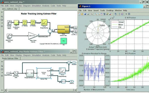 Диаграмма модели системы индикации радара с фильтром Калмана