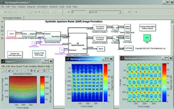 Диаграмма, иллюстрирующая метод SAR при работе радара